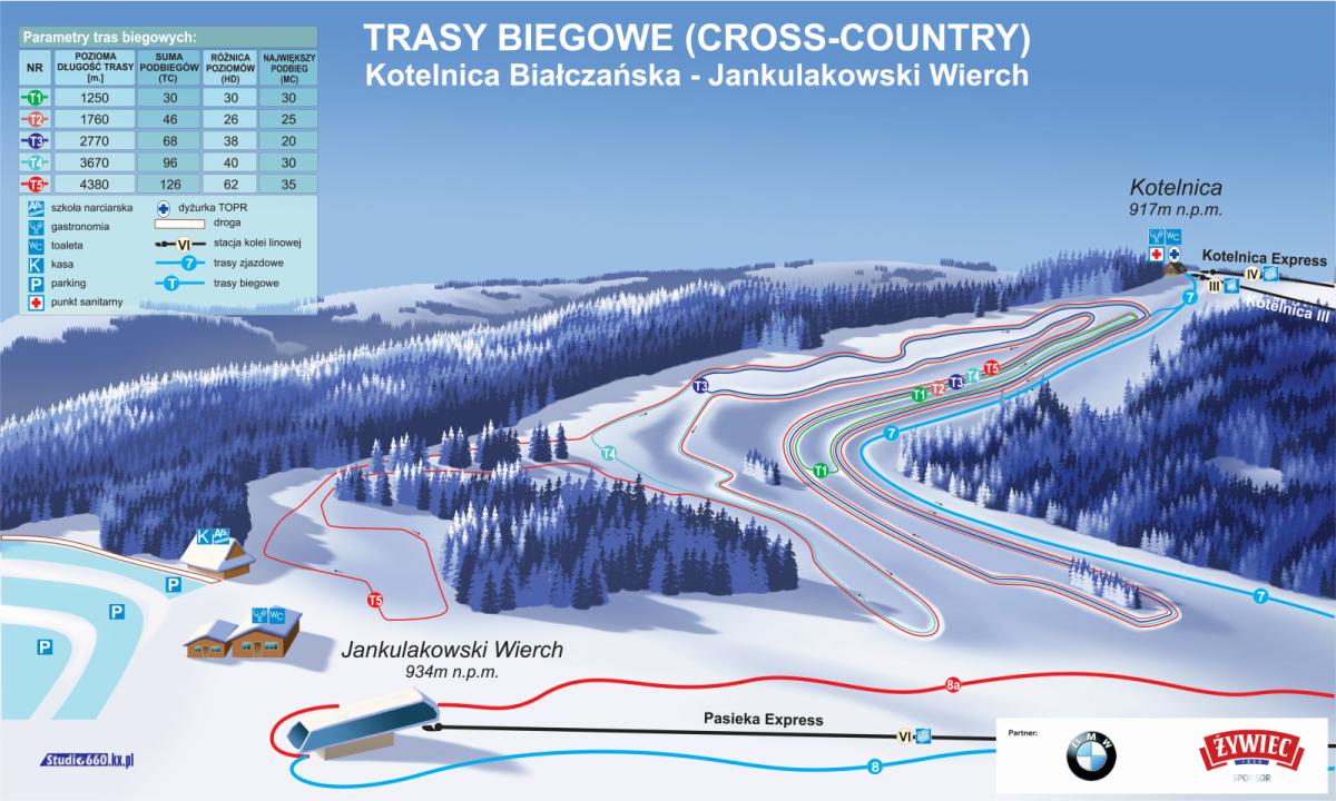 TrasyBiegowe2014-15