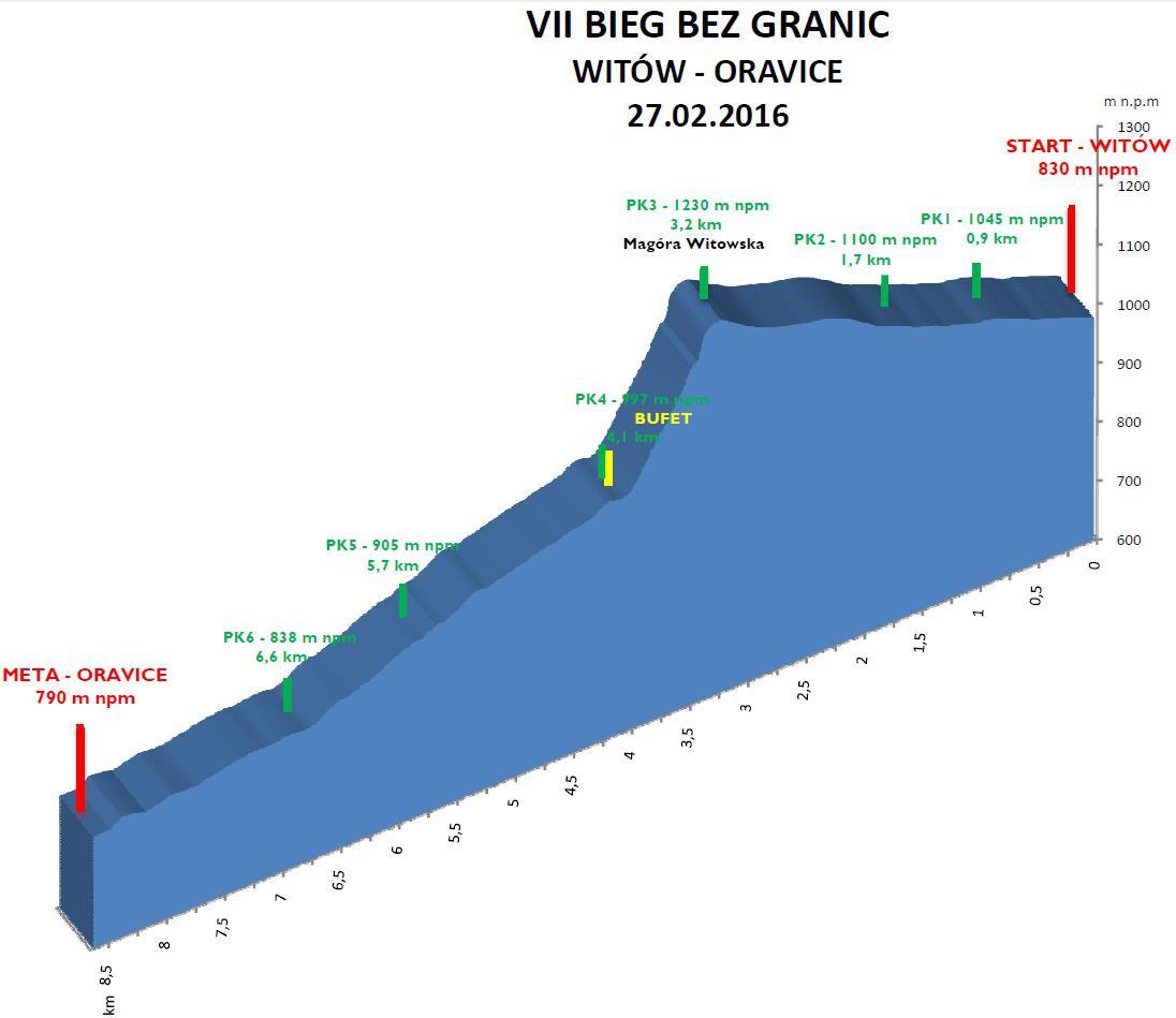 szlak-bez-granic-profil