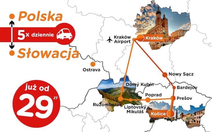 TigerExpress uruchomia kolejne połączenia ze Słowacją